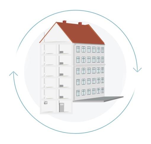Grafisk illustration af indholdet i en vedligeholdelsesplan fra SCHØDT