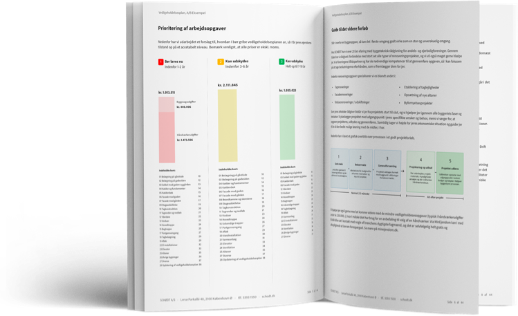 Vedligeholdelsesplan eksempel med prioritering af arbejdsopgaver, overslagspriser og en guide til håndtering af bygningsrenoveringer